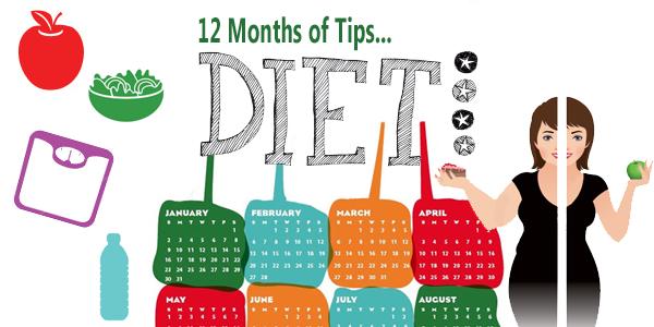 slide-diet-12-months